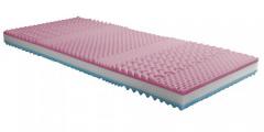 Matrace v rozměru 190X90 cm